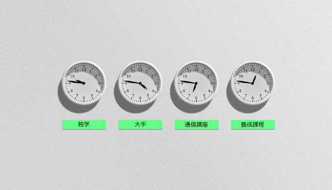 【まとめ】中小企業診断士に合格するための勉強時間はどのくらい?【現実】